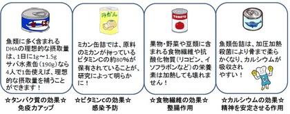 1009缶詰.jpg